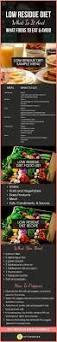 best 25 ulcer diet ideas on pinterest reflux diet gerd diet