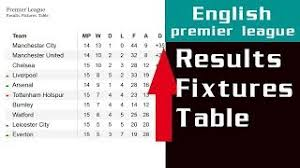 premier league results table and fixtures english premier leaque results for today video