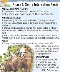 phase 1 some interesting facts lok sabha election news rediff