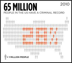 boxed in how a criminal record keeps you unemployed for life