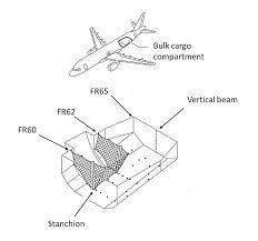 aviation investigation report a15h0002 transportation safety