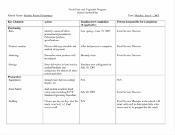 for performance improvement doc action plans template sample