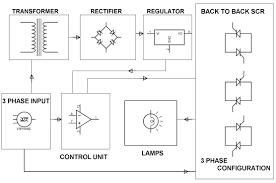 electrical based electronic soft start for 3 phase induction motor