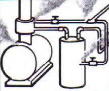 superior smoke for leak detection sewer testing fire training