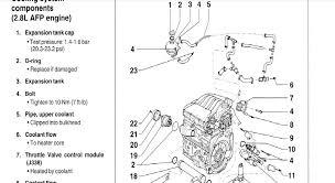 jetta 1 8t wiring diagram 2000 vw jetta engine diagram auto repair guide images