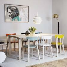 arrange furniture in every room design necessities