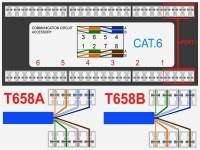 rj45 pinout u0026 wiring diagrams for cat5e or cat6 cable u2013 puzzle