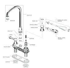 ikea kitchen faucets ikea kitchen faucet reviews coryc me