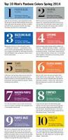 Colors For 2016 by Best 25 Pantone Colors 2015 Ideas On Pinterest Pantone 2015