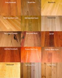 australian hardwood species search home decor
