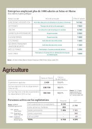 chambre agriculture seine et marne les chiffres clés 2016 de la seine et marne