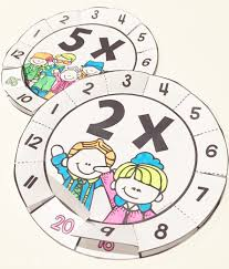 multiplication wheels interactive fun for times tables math