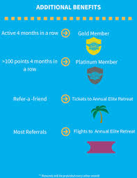 program benefits u2014 skyscanner elite