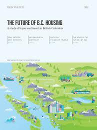 the future of b c housing resonance