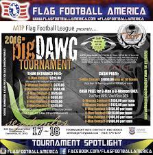 Triad Flag Football September 2016 Tournament Map