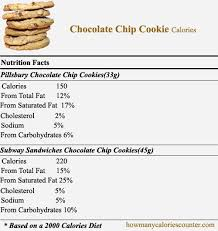 Nutrition Facts For Cottage Cheese by How Chocolate Milk Is Made Many Calories 2017 Chocolate Milk Recipe