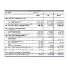 forecast cash flow projection template writing a business financial plan how to create cash flow