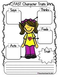 fast character trait graphic organizer by second grade sweetie pies