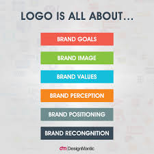 designmantic affiliate what is the cost a startup logo designmantic the design shop