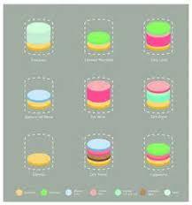 jeux de cuisine macdonald jeux de cuisine macdonald 14 41xzfrtzfpl sy445 ql70 jpg
