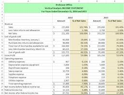 Income Statement Excel Template Excel Vertical Analysis Horizontal Analysis