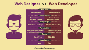 the difference between a web designer and a web developer velare