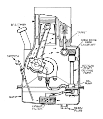 Saab 9 3 Stereo Wiring Diagram File Sidevalve Engine With Forced Oil Lubrication To Crank And Oil