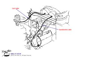 c2 corvette parts keen corvette parts diagrams