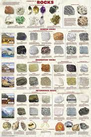 types of rocks rocks poster rock posters rock and geology