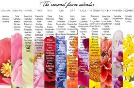 Wedding Planner Calendar What Flowers In What Seasons The Calendar Of Flowers