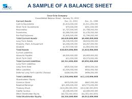 Consolidated Balance Sheet Template Balance Sheet Current Assets Template To Print