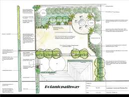 the design process yourhome a landscape garden plan noting different types of planting and garden features