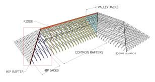 Irregular Hip Roof Framing Hip Roofing U0026 Some Of Your More Expensive Custom Homes Have What I
