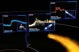 Suffolk County Mass Planet Suffolk Latest News About Mars Science Laboratory Nasa U0027s Newest Mars