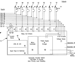 wiring diagram on kohler automatic transfer switch magnum engine