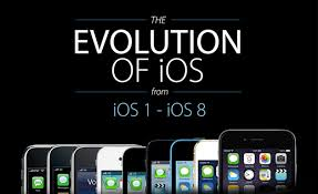 the evolution of ios from ios 1 to ios 8 feel desain