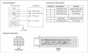 2006 hyundai elantra repair manual hyundai elantra canister valve ccv schematic diagrams