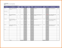 8 risk assessment template excel itinerary template sample