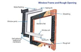 how to measure for replacement windows in an old house caurora com