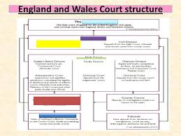 Queen S Bench Division Law Exchange Co Uk Shared Resource