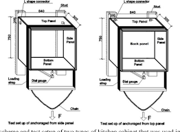 kitchen wall cabinet load capacity kitchen cabinets maximum load carrying capacity based on