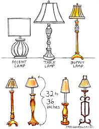 Small Accent Table Lamps Interior Decorating With Buffet Lamps Fred Gonsowski Garden Home