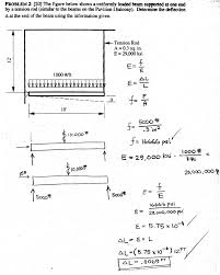 28 pltw poe pacing guide design and drawing for production