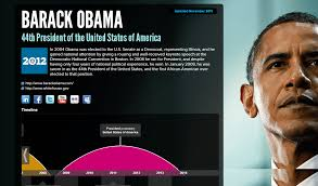 President Obama Resume 4 Easy Resume Tools To Breathe Life Into Your Resume And Boost
