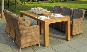 Rectangular Patio Tables How To Choose The Perfect Patio Table Overstock Com