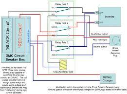 wiring a house diagram wiring diagram shrutiradio