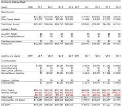 business plan balance sheet template trucking technology business