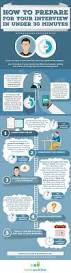 How To Prepare Job Resume by Best 20 Preparing For An Interview Ideas On Pinterest Interview