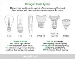 halogen light bulb types angie u0027s list