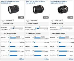 Best Lens For Landscape by Upgrade Your 18 55mm Kit Lens And Turn Good Photographs Into Great